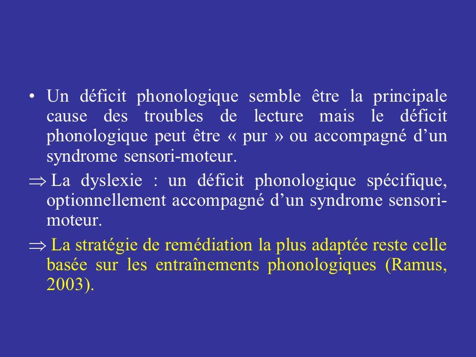 Un déficit phonologique semble être la principale cause des troubles de lecture mais le déficit phonologique peut être « pur » ou accompagné d'un syndrome sensori-moteur.