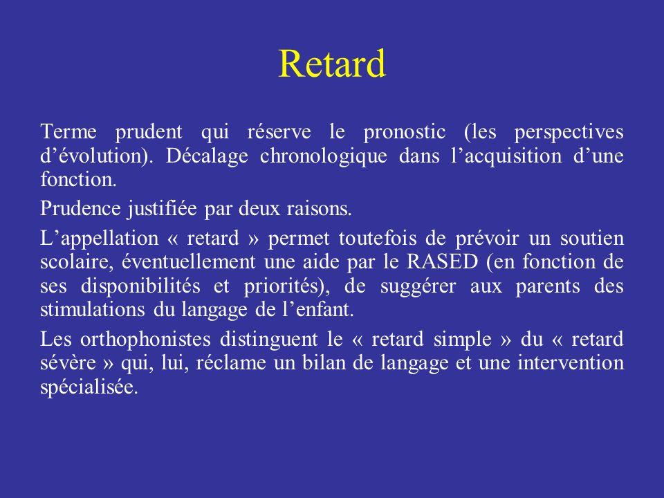 Retard Terme prudent qui réserve le pronostic (les perspectives d'évolution). Décalage chronologique dans l'acquisition d'une fonction.