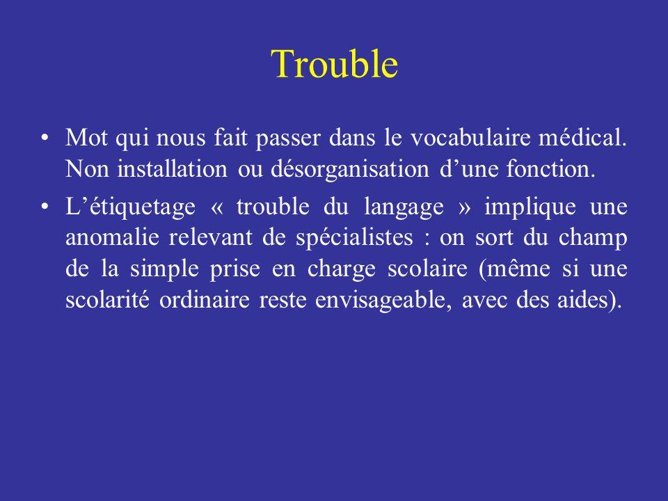 Trouble Mot qui nous fait passer dans le vocabulaire médical. Non installation ou désorganisation d'une fonction.