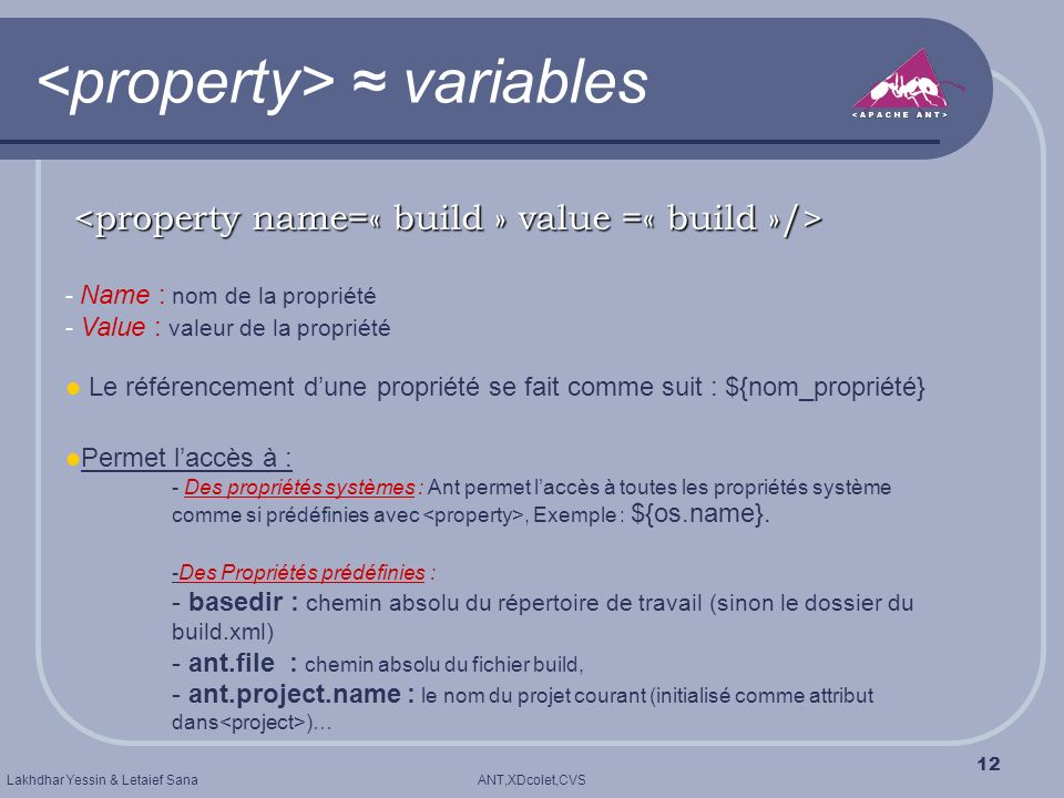<property> ≈ variables