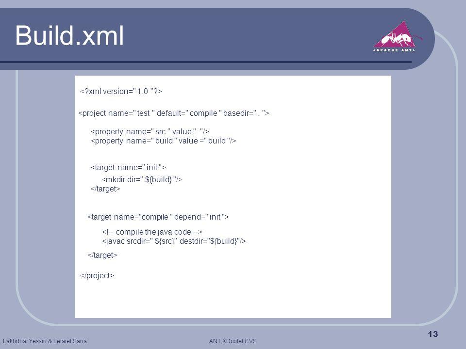 Build.xml < xml version= 1.0 >