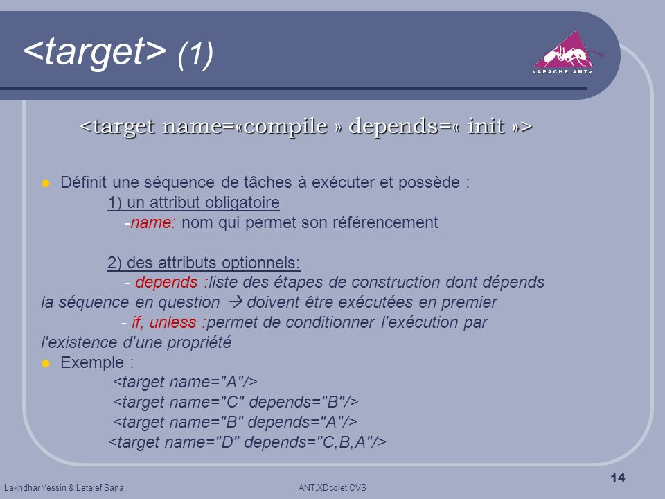 <target name=«compile » depends=« init »>
