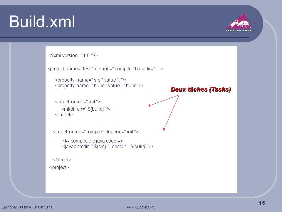 Build.xml Deux tâches (Tasks) < xml version= 1.0 >