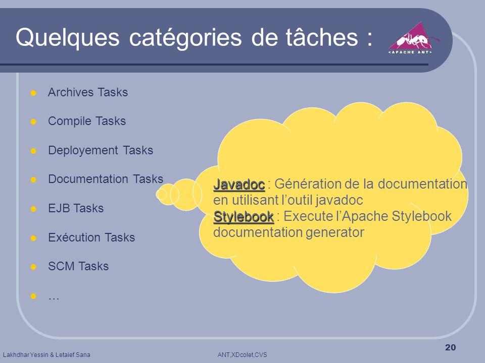 Quelques catégories de tâches :