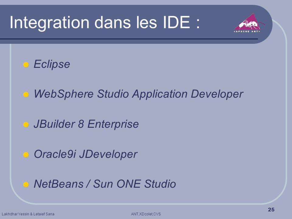 Integration dans les IDE :