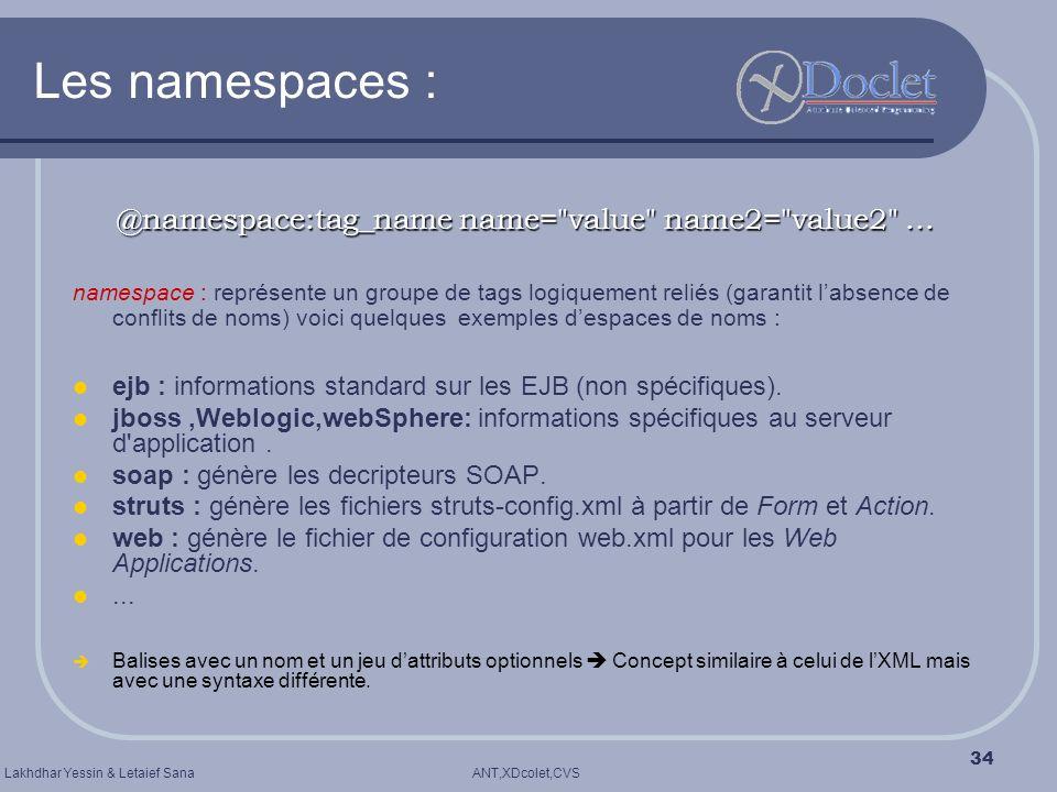 @namespace:tag_name name= value name2= value2 ...
