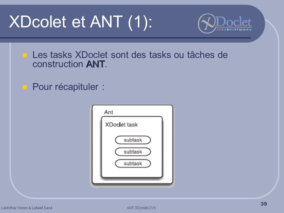 XDcolet et ANT (1): Les tasks XDoclet sont des tasks ou tâches de construction ANT.