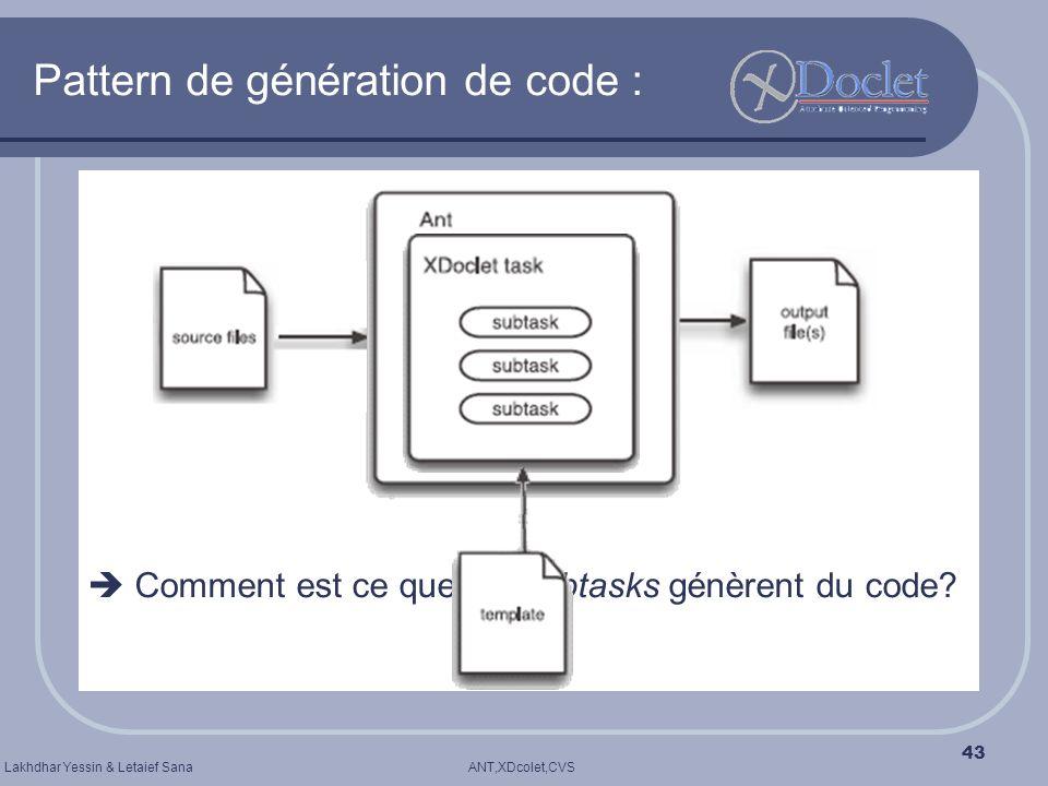 Pattern de génération de code :