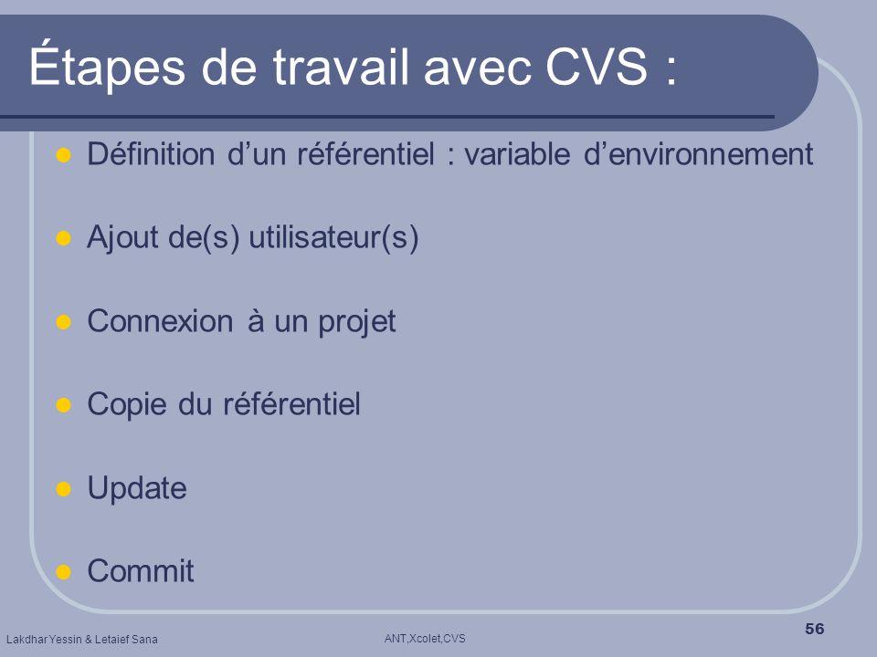 Étapes de travail avec CVS :