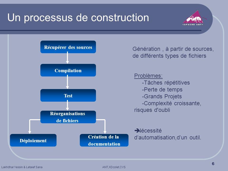 Un processus de construction