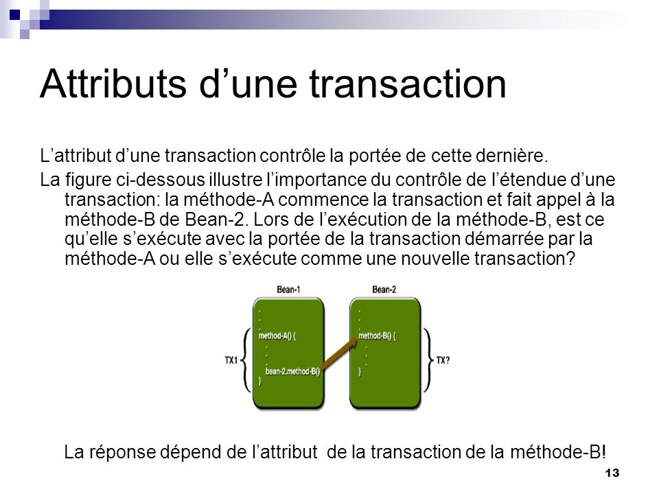 Attributs d'une transaction