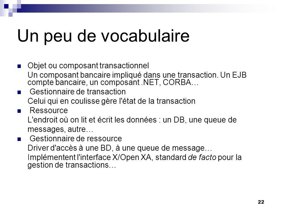 Un peu de vocabulaire Objet ou composant transactionnel