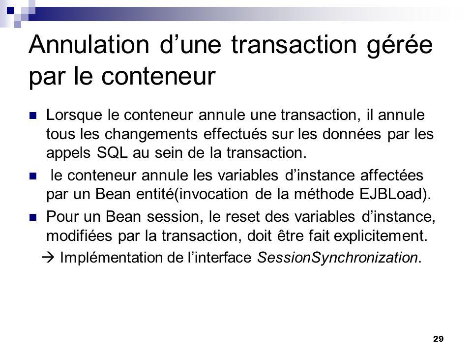 Annulation d'une transaction gérée par le conteneur
