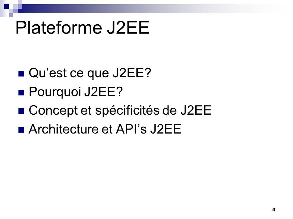 Plateforme J2EE Qu'est ce que J2EE Pourquoi J2EE