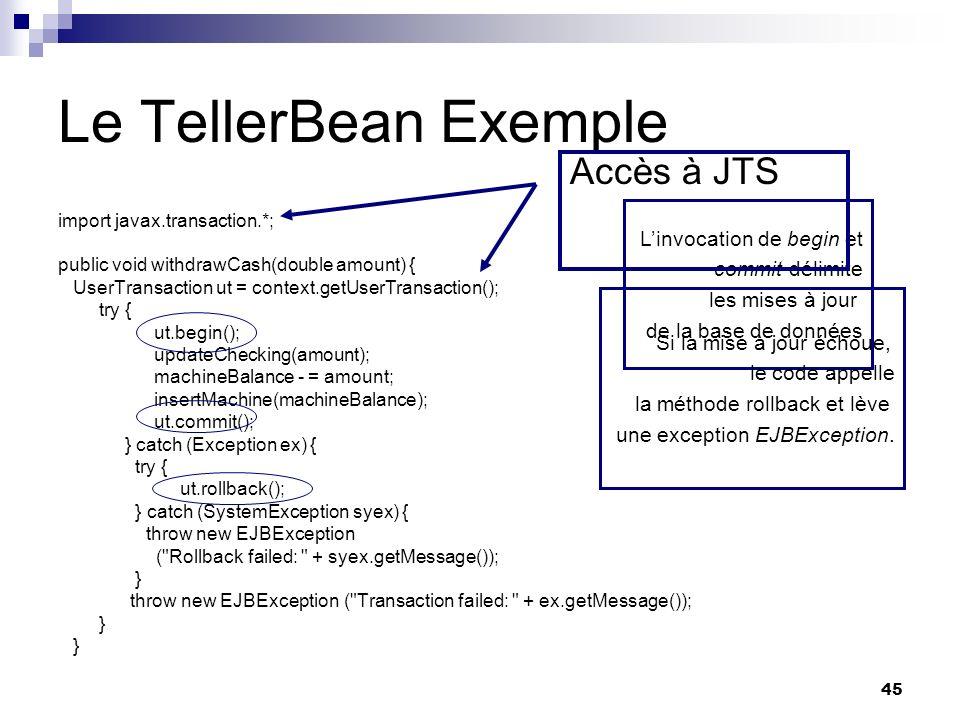 Le TellerBean Exemple Accès à JTS L'invocation de begin et