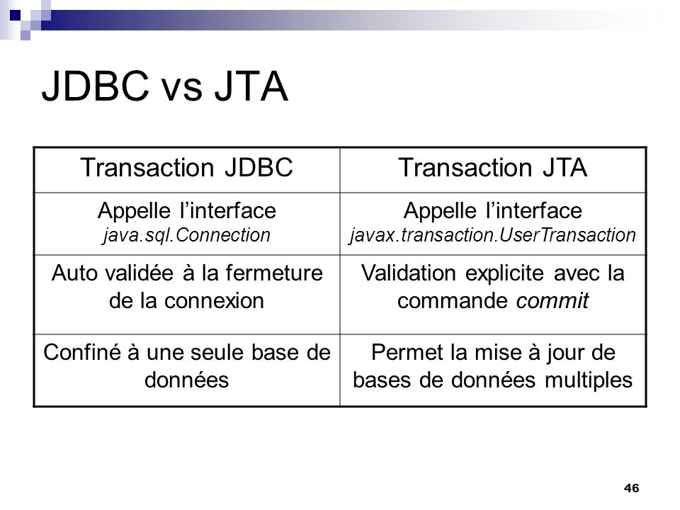 JDBC vs JTA Transaction JDBC Transaction JTA