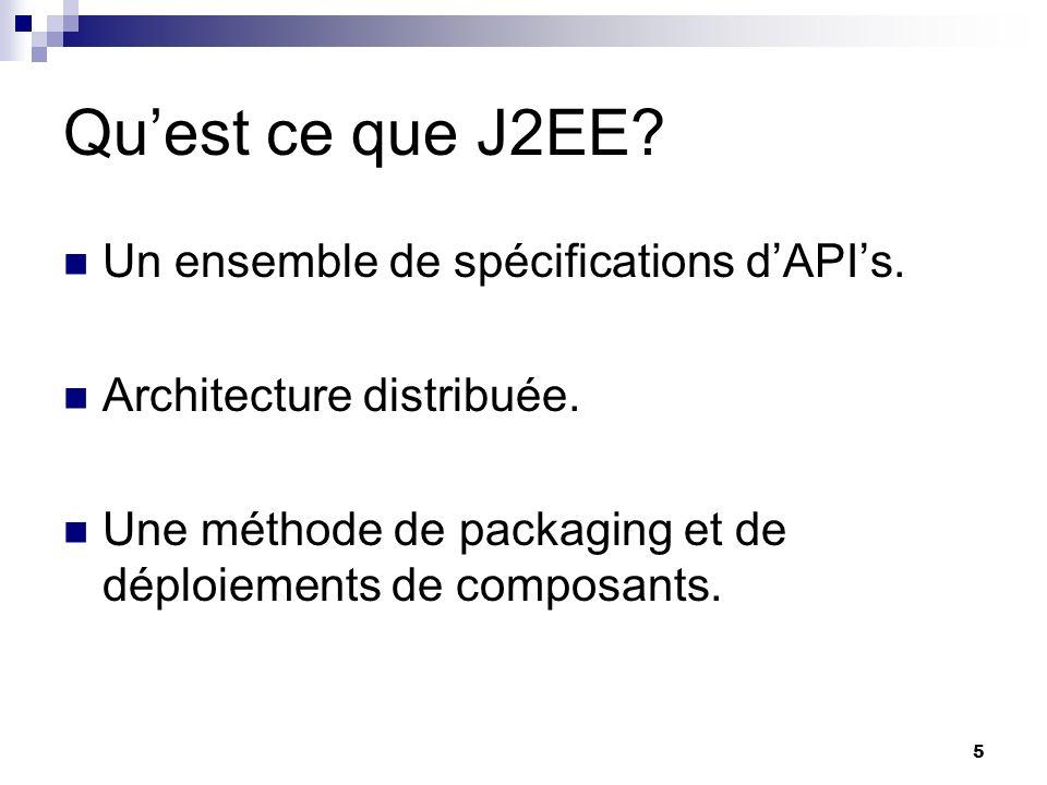 Qu'est ce que J2EE Un ensemble de spécifications d'API's.