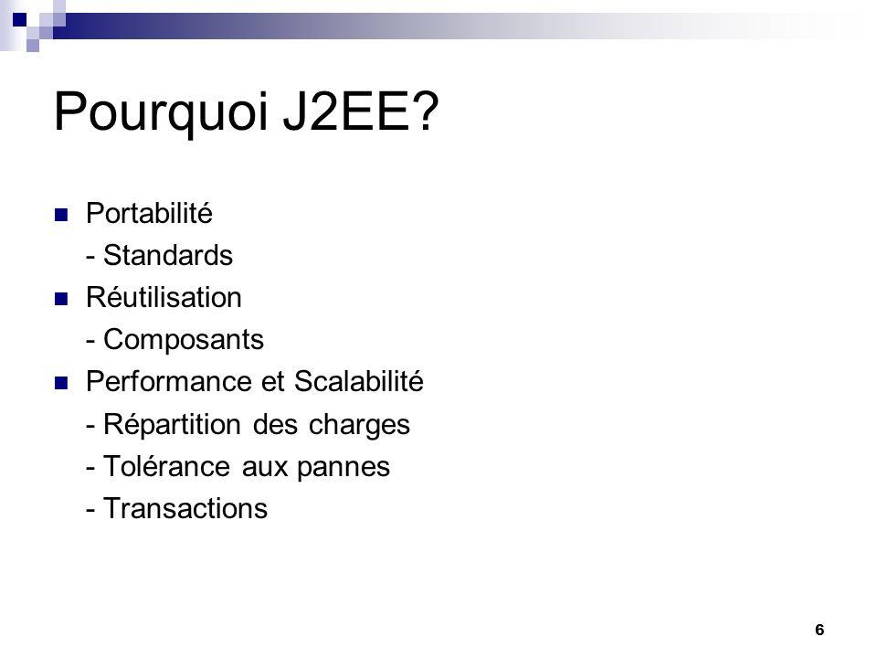 Pourquoi J2EE Portabilité - Standards Réutilisation - Composants