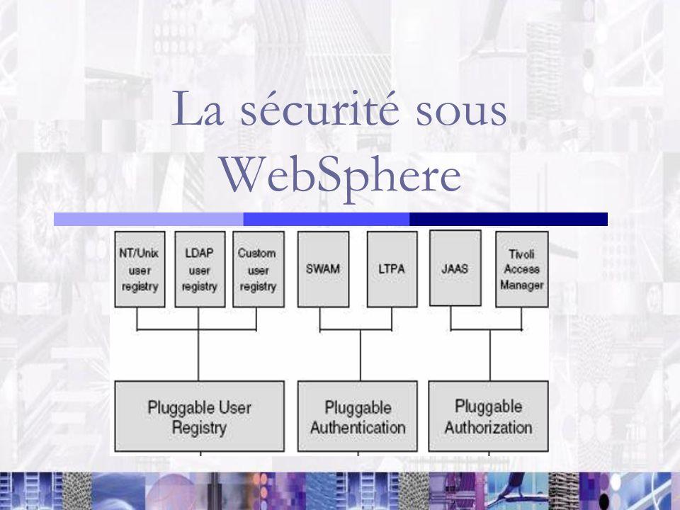 La sécurité sous WebSphere