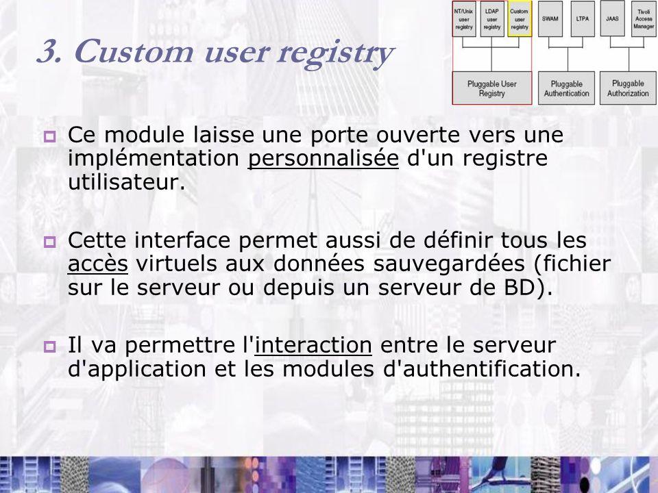 3. Custom user registry Ce module laisse une porte ouverte vers une implémentation personnalisée d un registre utilisateur.
