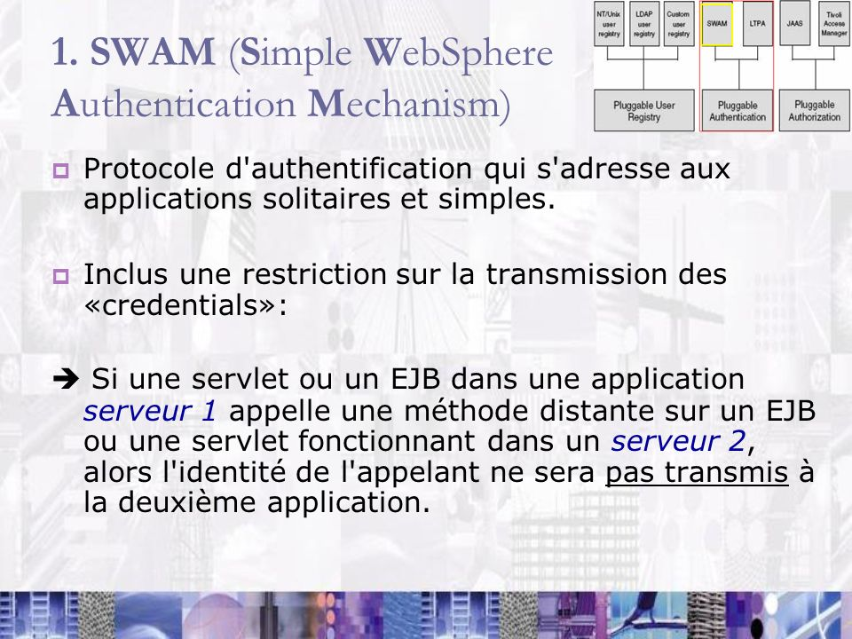 1. SWAM (Simple WebSphere Authentication Mechanism)