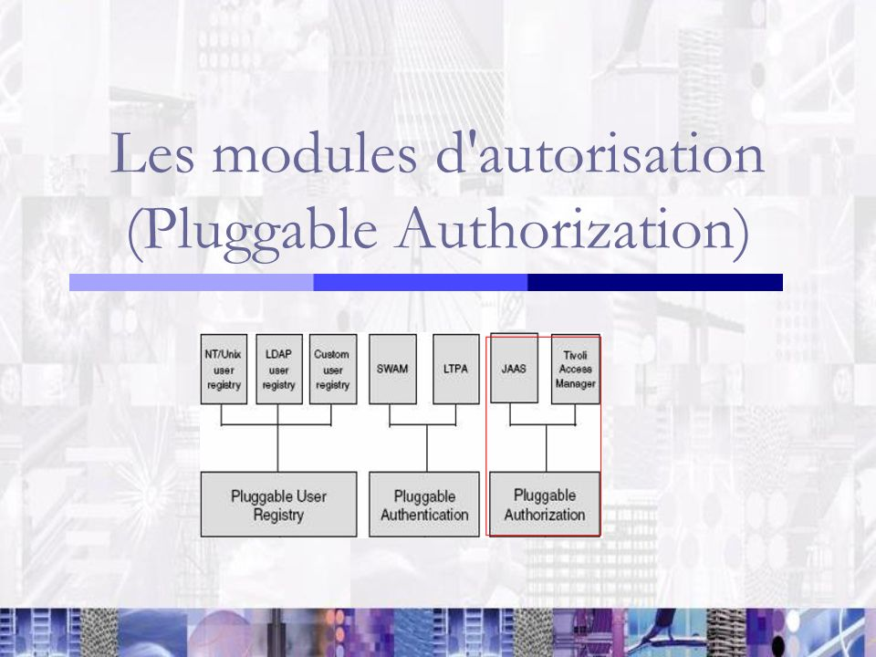 Les modules d autorisation (Pluggable Authorization)