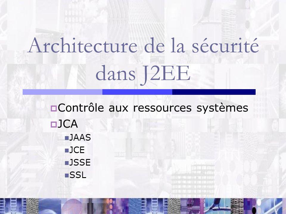 Architecture de la sécurité dans J2EE
