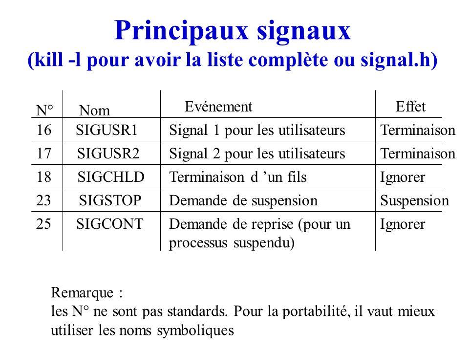 Principaux signaux (kill -l pour avoir la liste complète ou signal.h)