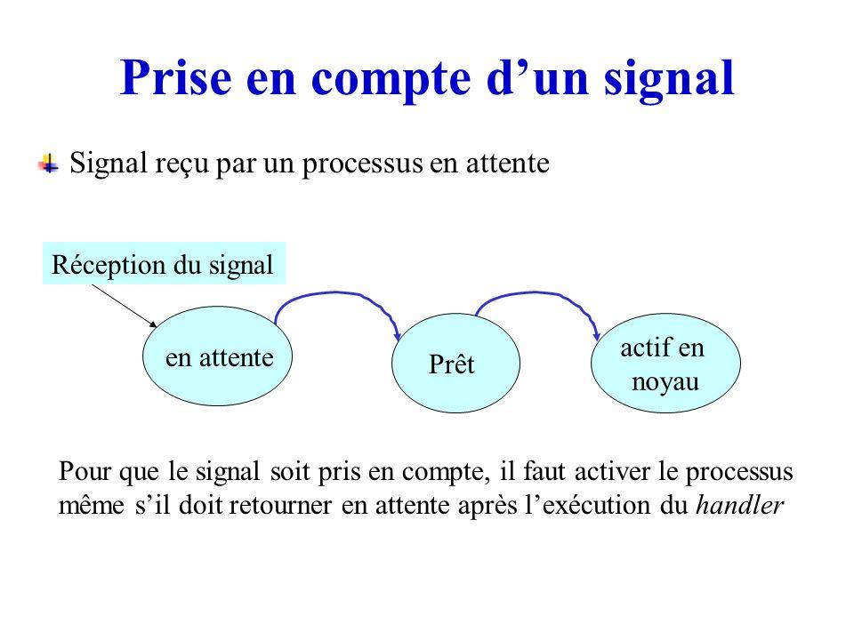 Prise en compte d'un signal
