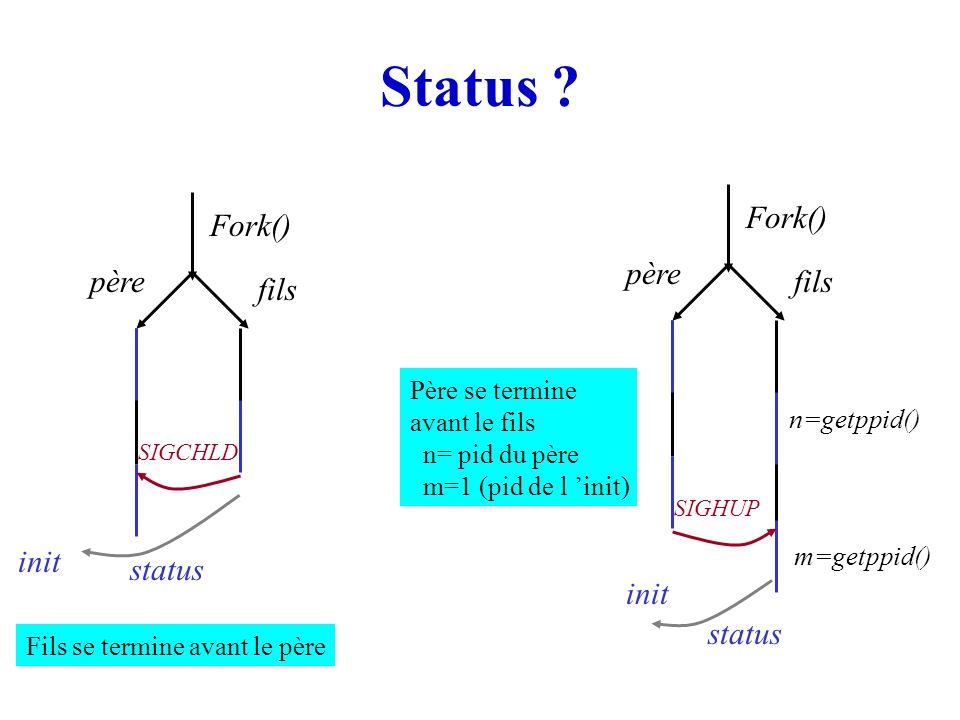 Status Fork() Fork() père père fils fils init status init status