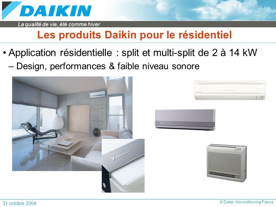 Les produits Daikin pour le résidentiel