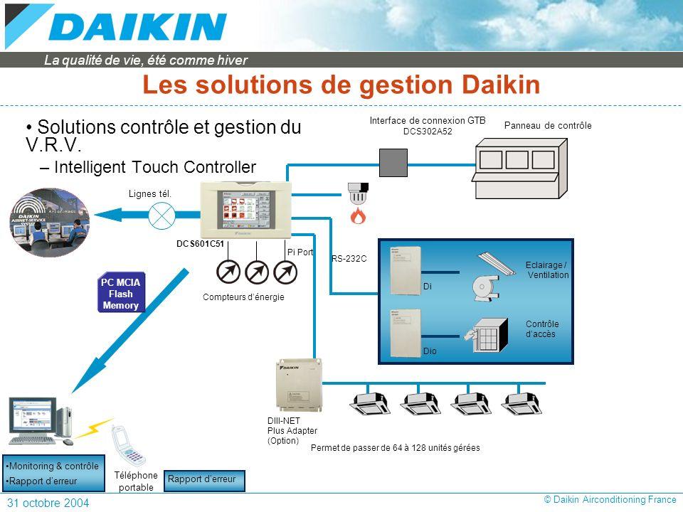 Les solutions de gestion Daikin
