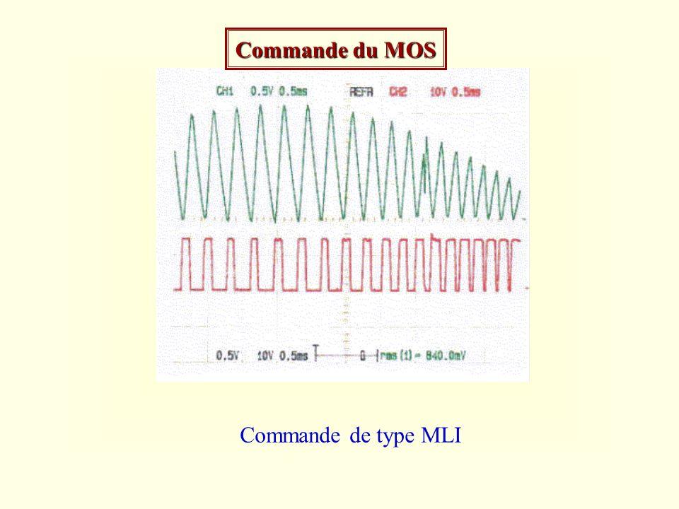 Commande du MOS Commande de type MLI