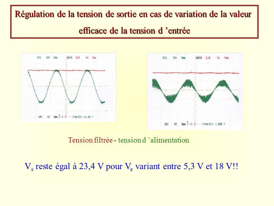 Régulation de la tension de sortie en cas de variation de la valeur