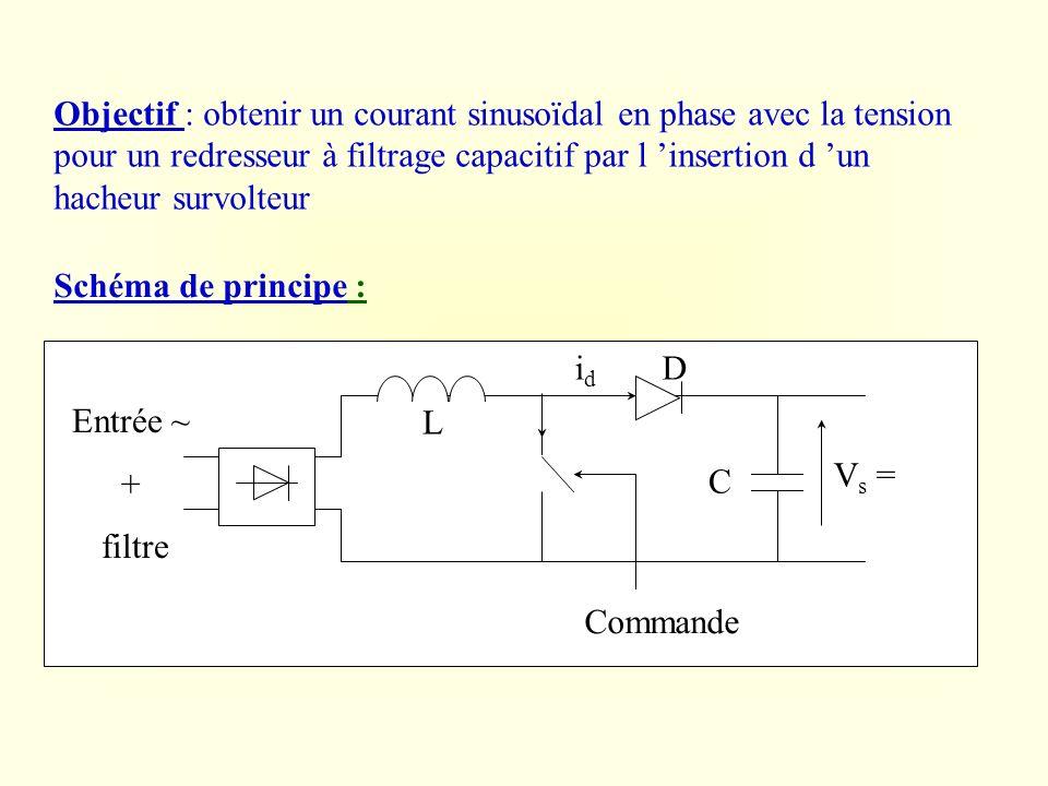 Objectif : obtenir un courant sinusoïdal en phase avec la tension pour un redresseur à filtrage capacitif par l 'insertion d 'un hacheur survolteur