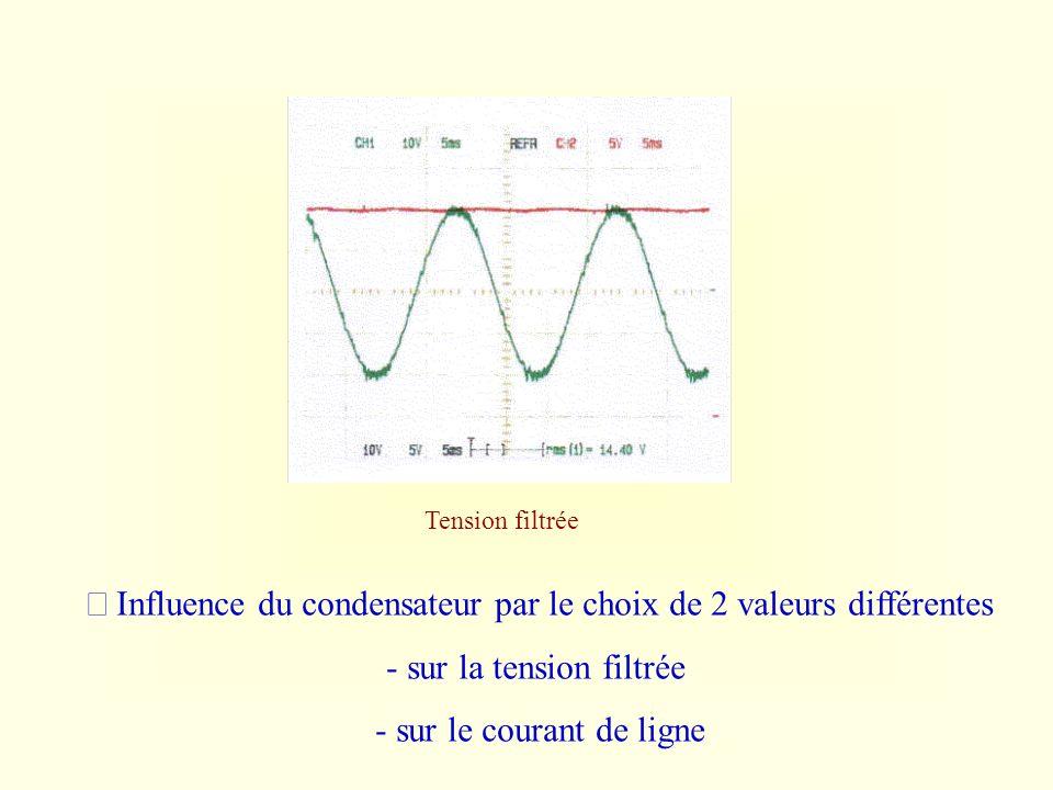 Þ Influence du condensateur par le choix de 2 valeurs différentes