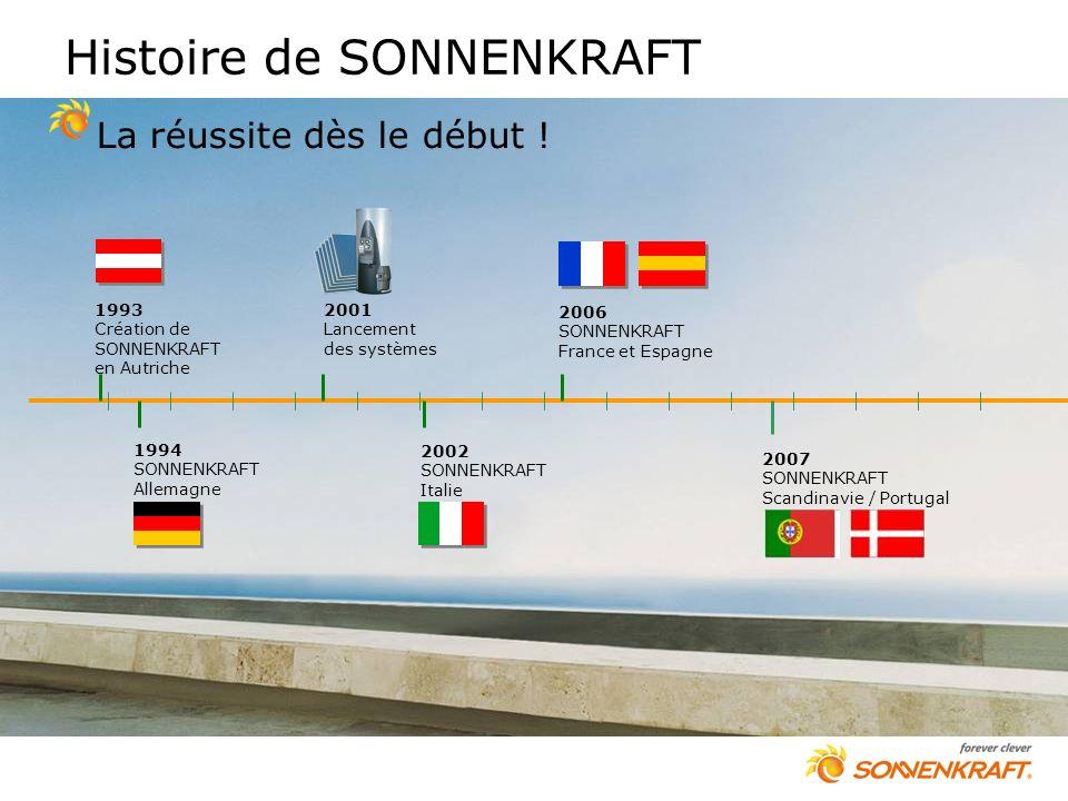 Histoire de SONNENKRAFT