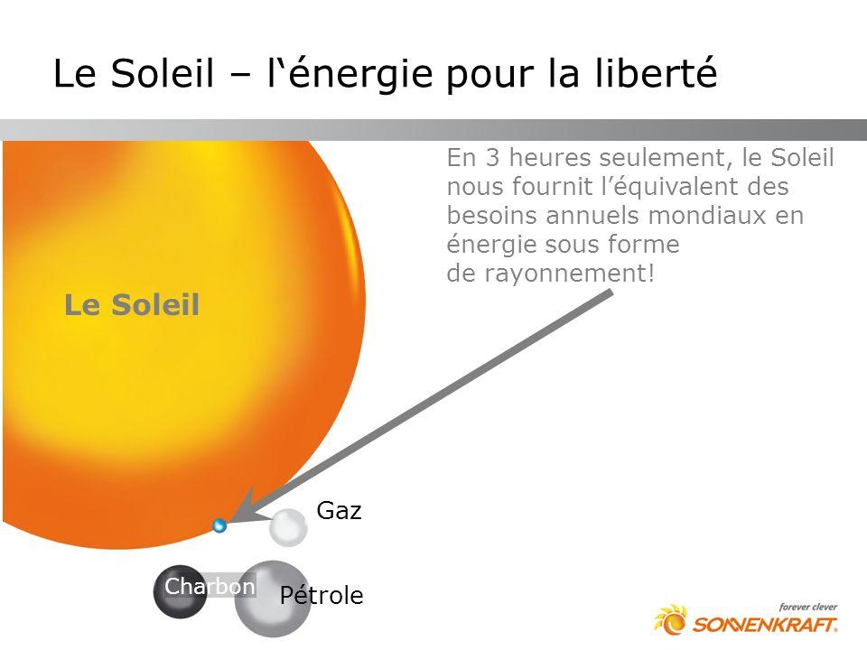 Le Soleil – l'énergie pour la liberté