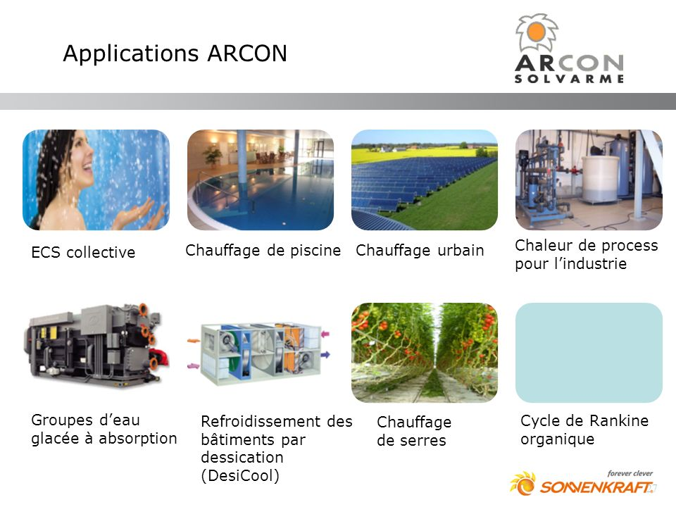 Applications ARCON Chaleur de process pour l'industrie ECS collective