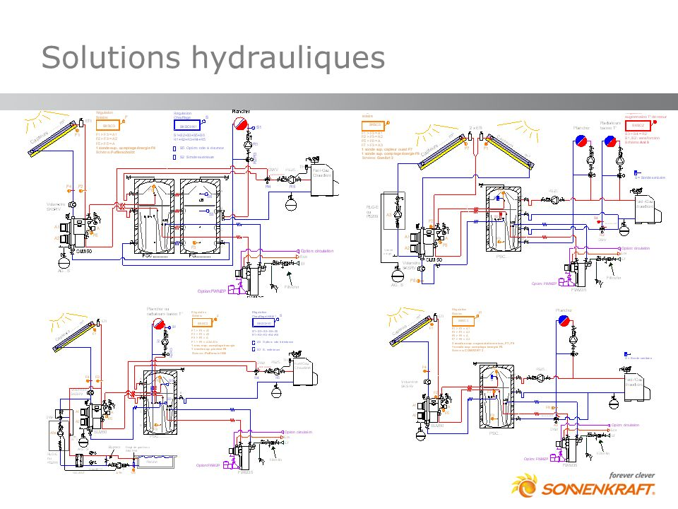 Solutions hydrauliques