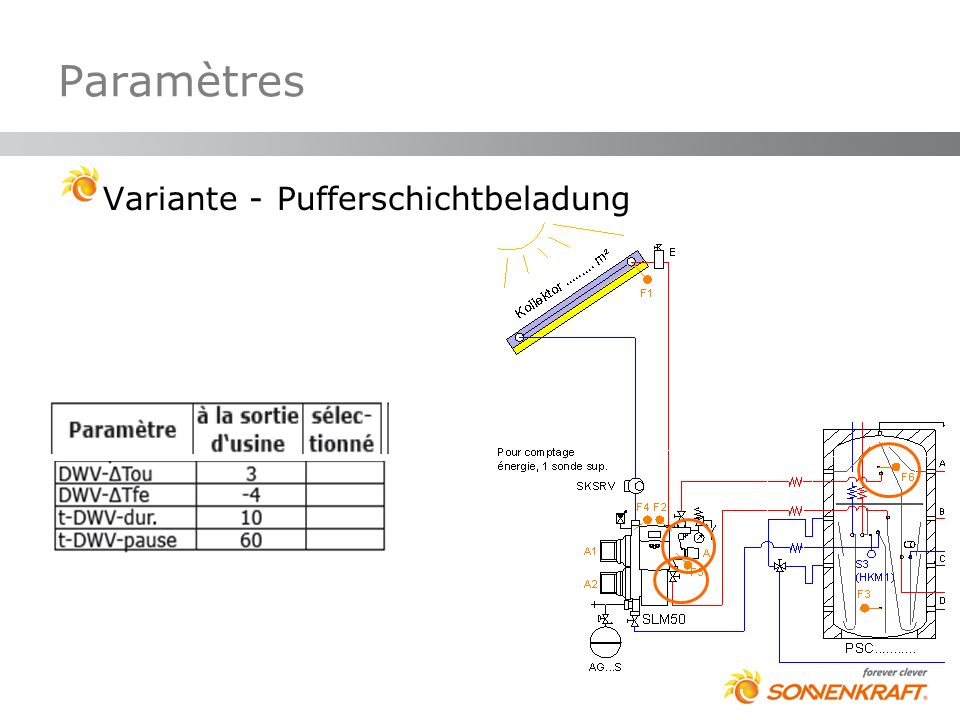 Paramètres Variante - Pufferschichtbeladung