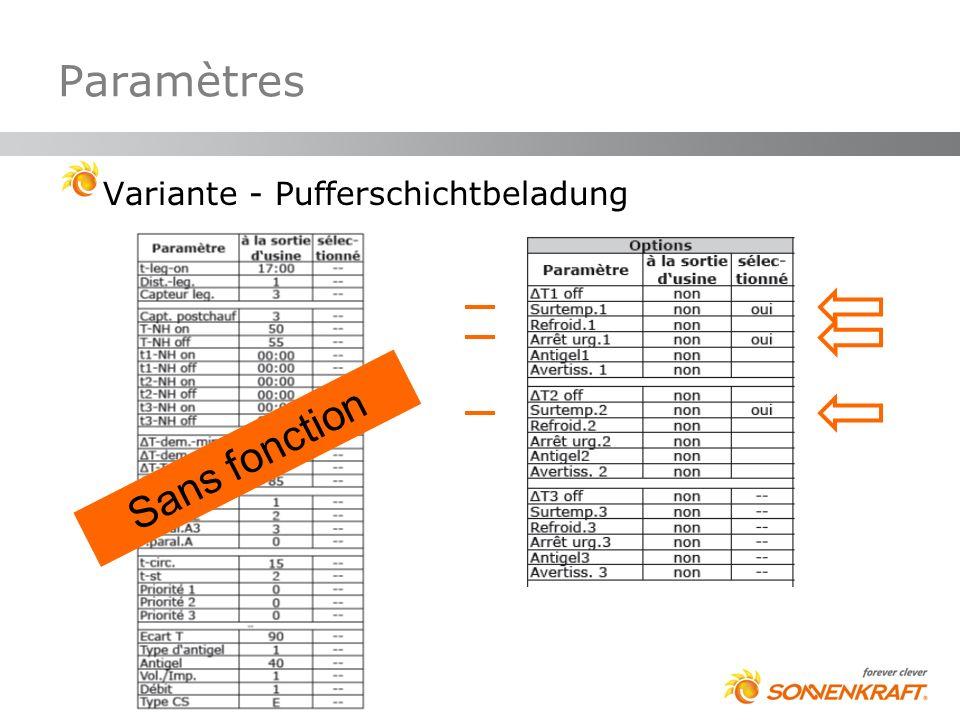 Paramètres Variante - Pufferschichtbeladung Sans fonction