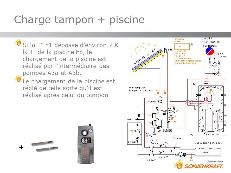 Charge tampon + piscine