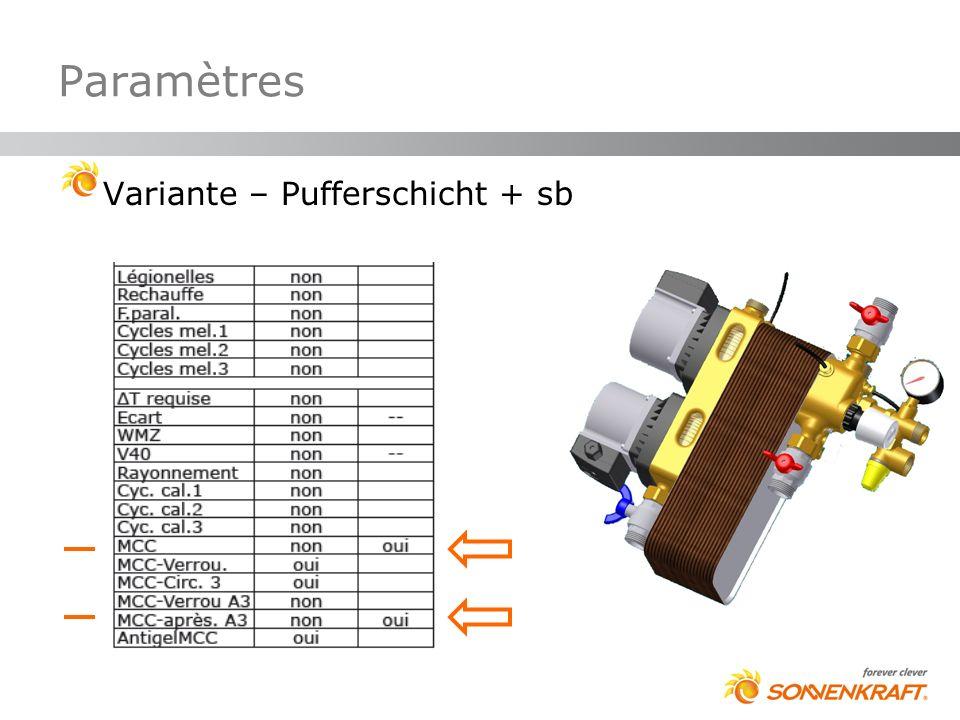 Paramètres Variante – Pufferschicht + sb