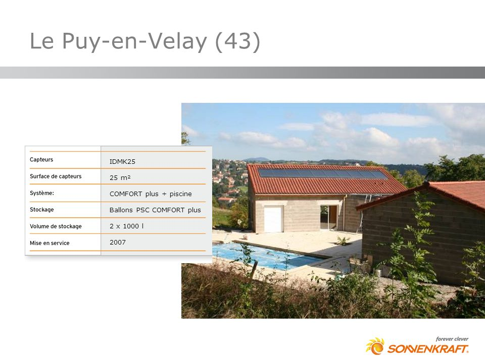Le Puy-en-Velay (43) IDMK25 25 m² COMFORT plus + piscine