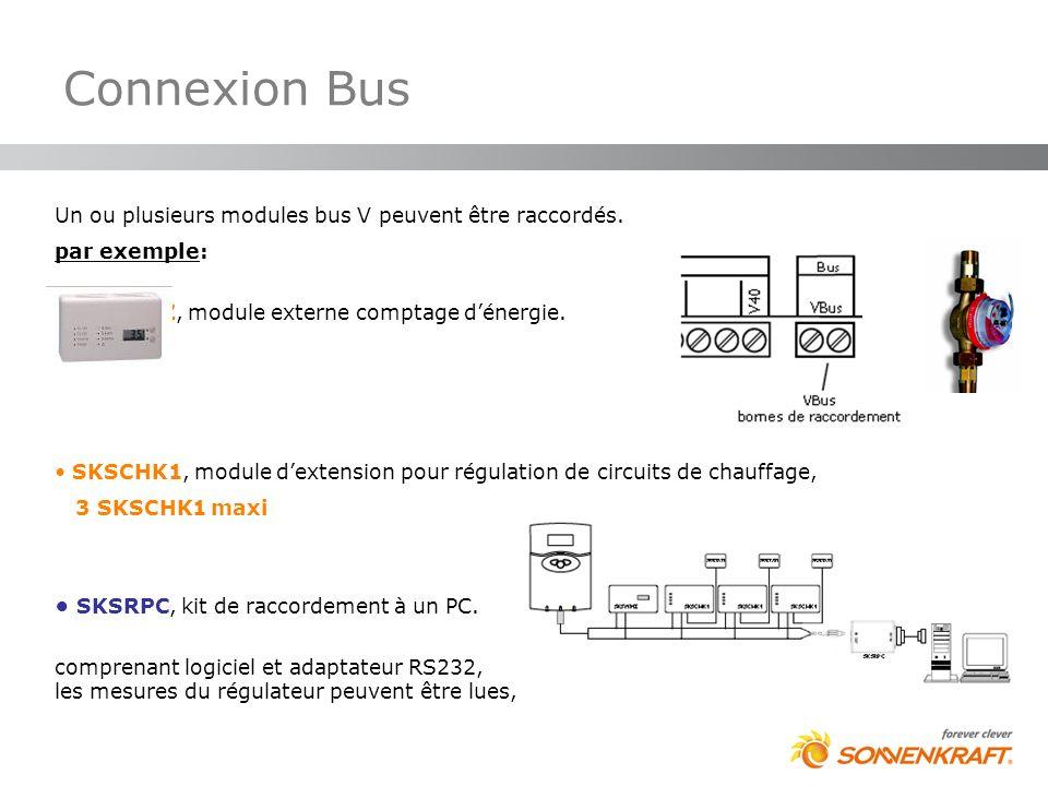 Connexion Bus Un ou plusieurs modules bus V peuvent être raccordés.