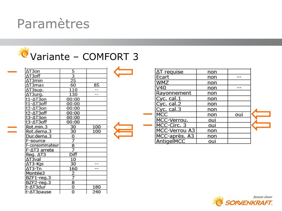 Paramètres Variante – COMFORT 3