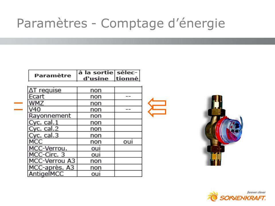 Paramètres - Comptage d'énergie