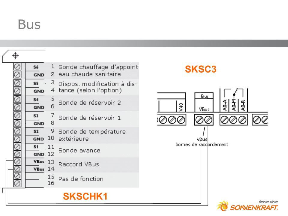 Bus SKSC3 SKSCHK1