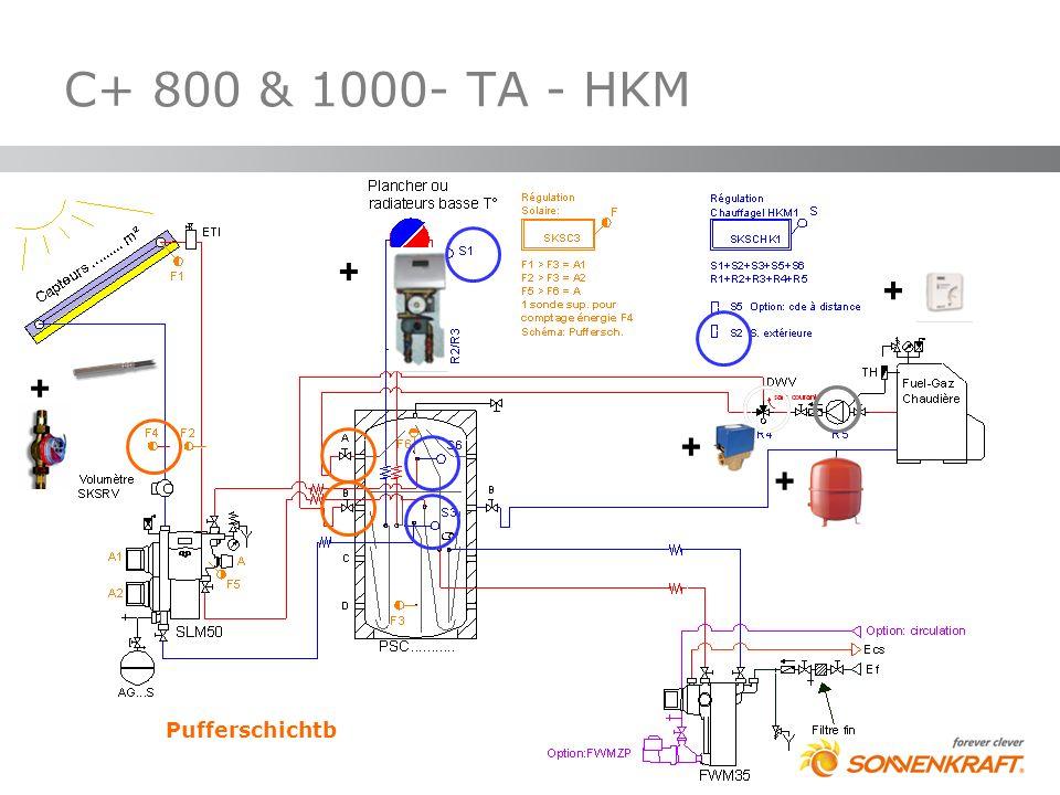 C+ 800 & 1000- TA - HKM + + + + + Pufferschichtb
